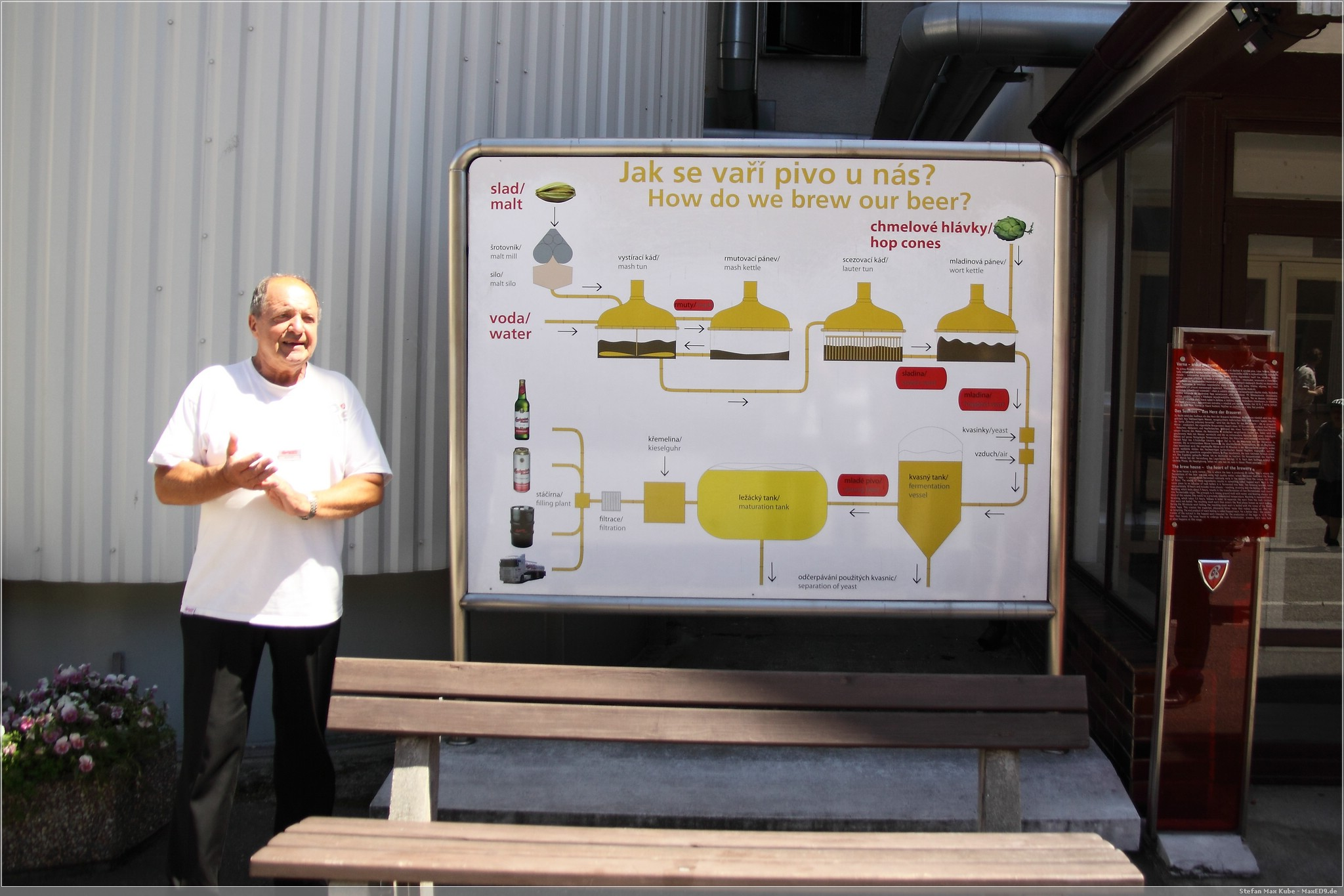 Tour durch die Budweis Brauerei