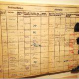 Produktionsplan